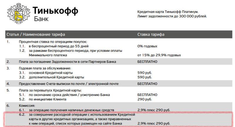 Комиссия за снятие наличных с кредитной карты Тинькофф