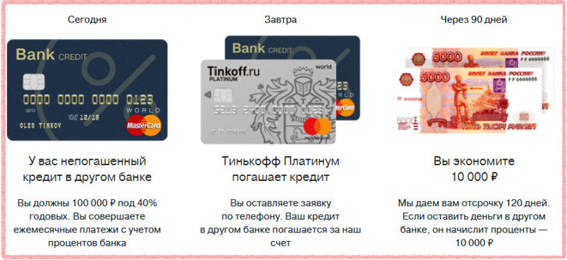Кредитная карта Тинькофф выдается с минимальным количеством отказов без справок, ее большой плюс - возможность погашать сторонние кредиты в рассрочку