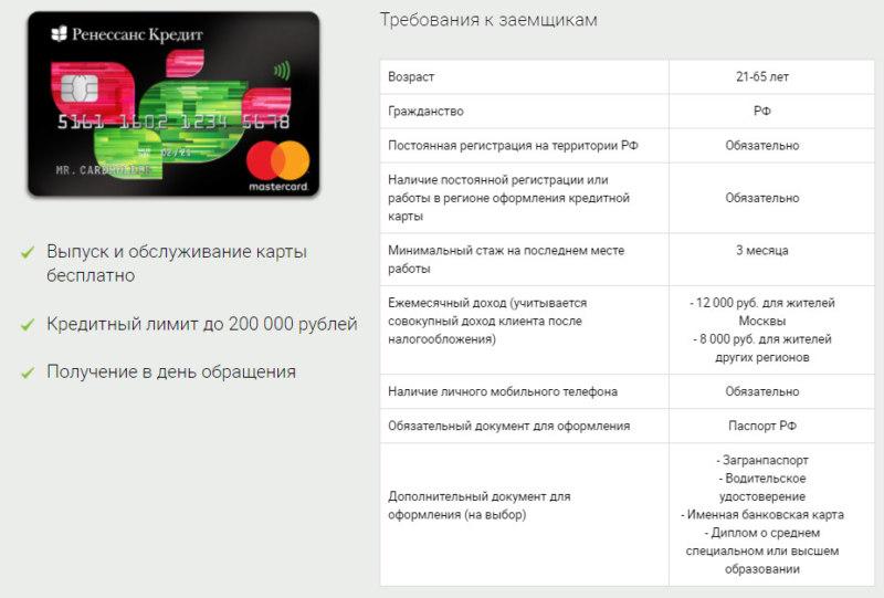 Микрокредит наличными без справок и поручителей онлайн