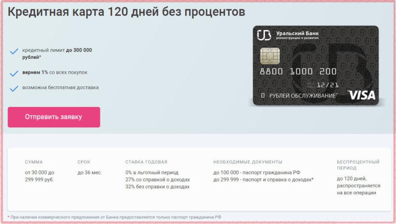 Условия пользования кредиткой УБРиР