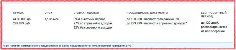 Вы можете получить заемные деньги от УБРиР в срочном порядке без справок, но только если имеете персональное предложение