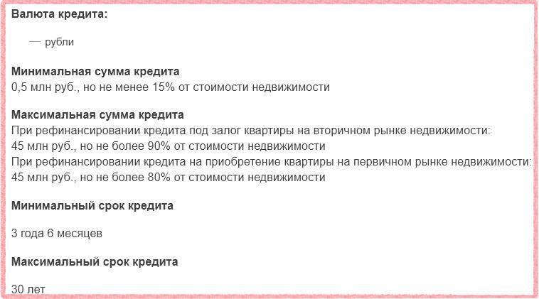 Условия рефинансирования ипотеки по сниженной ставке для держателей зарплатных карт Газпромбанка