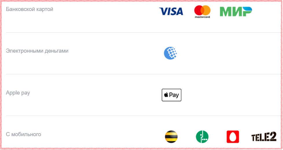 Интернет эквайринг в Тинькофф, используемый для приема платежей на онлайн ресурсах, позволяет совершать оплату за товары и услуги несколькими способами