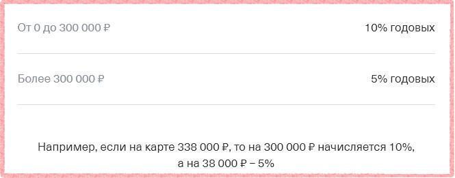 Получайте процент на остаток денежных средств по карте в виде плюсов, при условии, что ваши ежемесячные траты составляют более 3000 руб.