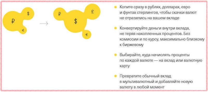 Откройте мультивалютный вклад в Тинькофф, если хотите сделать вложение сразу в нескольких валютах, и менять их процентное соотношение внутри депозита в зависимости от колебания курса