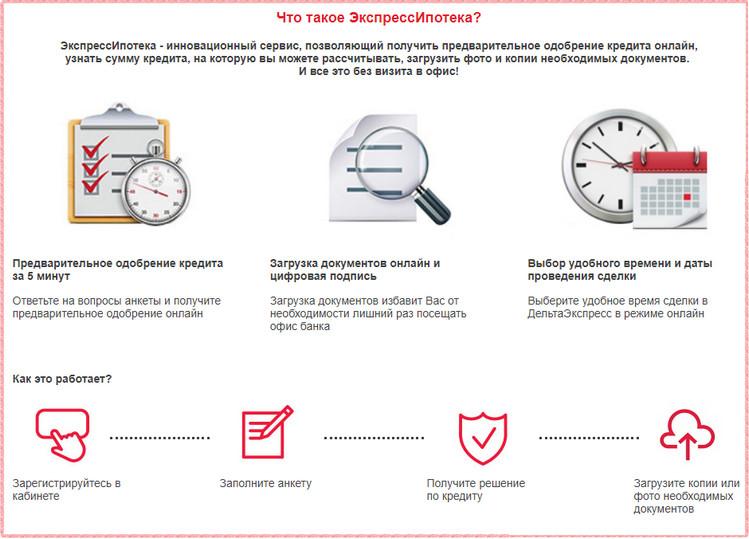 Изображение - Ипотека росбанка условия, процентная ставка Kak-podat-zayavku-na-ipoteku-Rosbanka-bystro