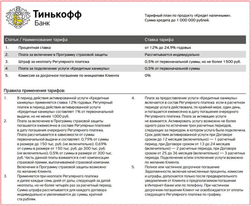 Общие условия кредитования в Тинькофф