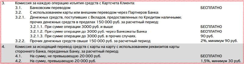Ограничения на перевод Тинькофф банк