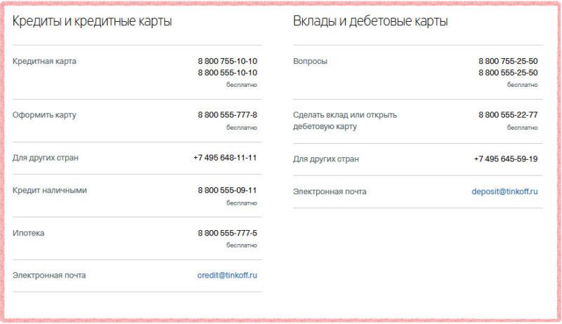 телефон ренессанс кредитного банка
