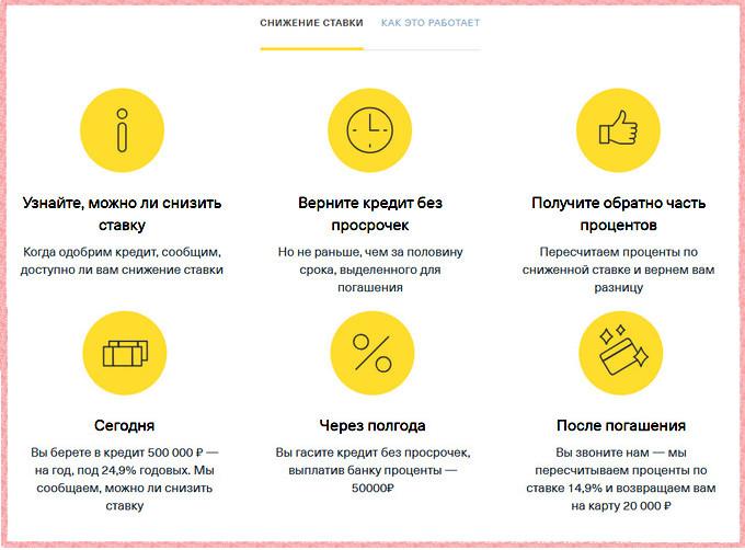 тинькофф банк потребительский кредит отзывы