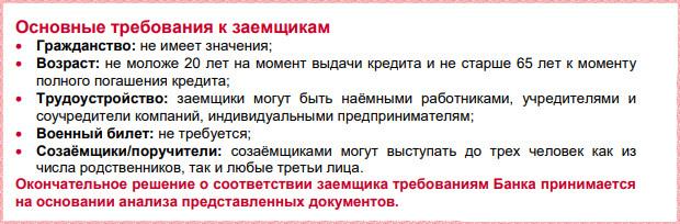 Изображение - Ипотека росбанка условия, процентная ставка Trebovaniya-k-zaemshhikam