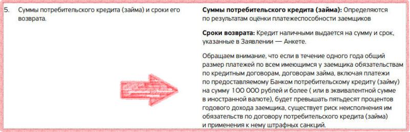 Важная информация об условиях кредитования Тинькофф