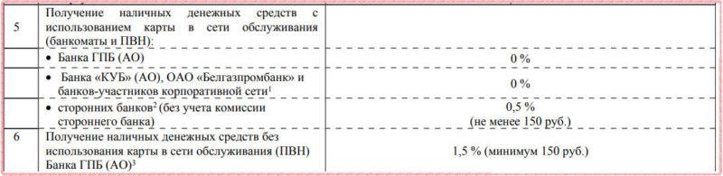 Другие банки, которые не входят в корпоративную партнерскую сеть, не дают возможности снятия средств с социальной, зарплатной, премиальной карты Газпромбанка без комиссии