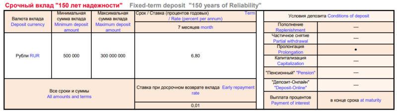Вклад 150 лет надежности для новых клиентов на 7 месяцев
