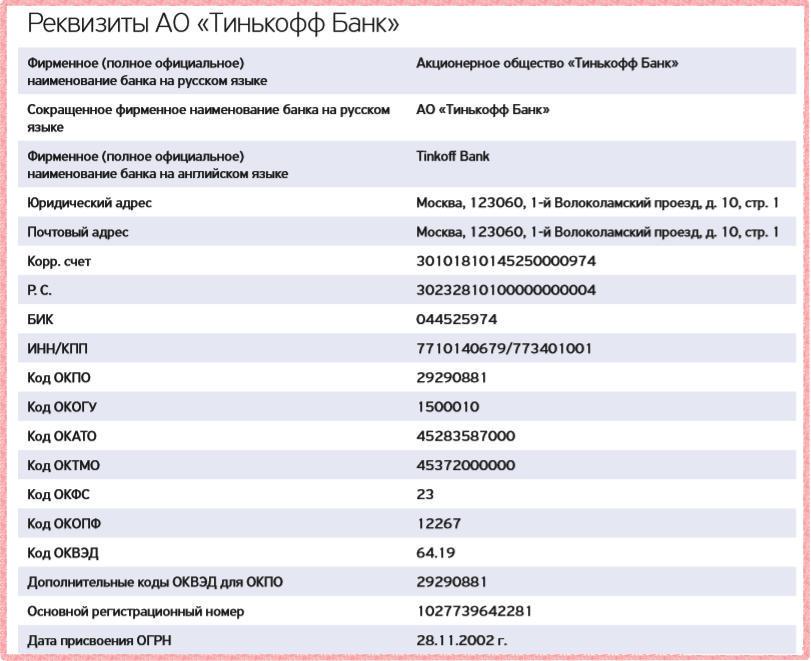 БИК, КПП, ИНН и прочие реквизиты Тинькофф Банка для переводов в рублях