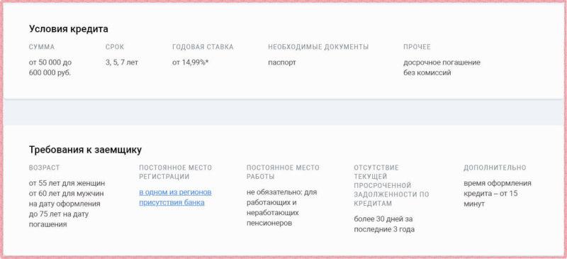 Ставки по кредиту для пенсионеров в банке УБРиР