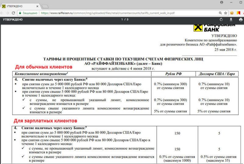Комиссия за снятие наличных с карт Райффайзенбанка с превышением лимита