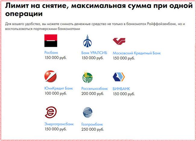 Лимиты на выдачу наличных в банкоматах партнеров Райффайзенбанк