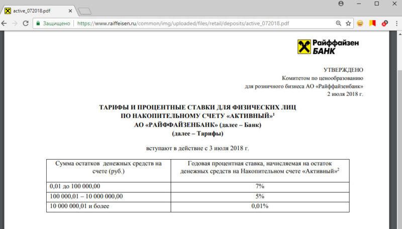 Процентная ставка по накопительному счету Активный Райффайзенбанка
