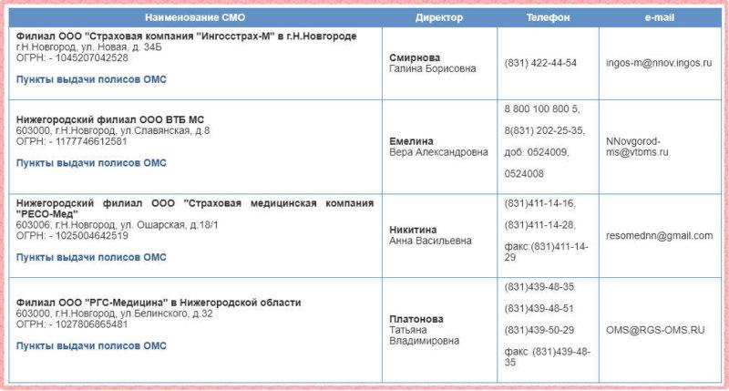 Перечень страховых компаний, в которых возможно оформление полиса ОМС представлен на официальном сайте Территориального фонда ОМС