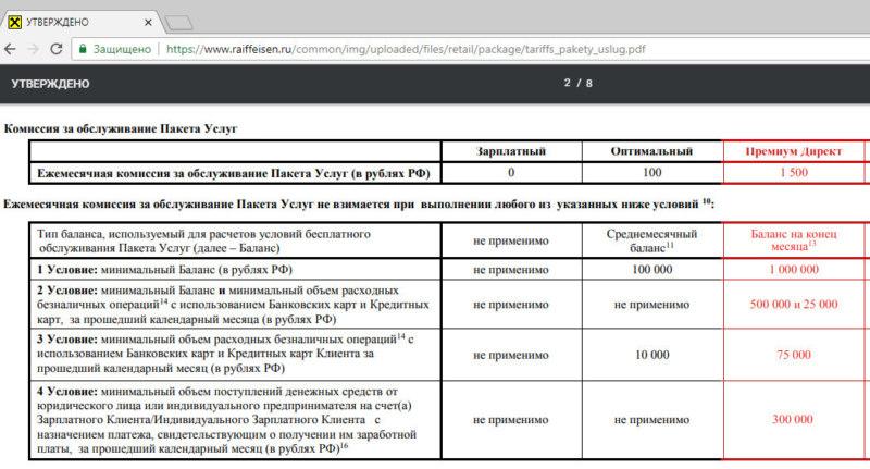 Условия бесплатного обслуживания Пакета Райффайзенбанк Премиум Директ2