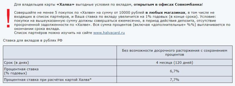 Процентные ставки по вкладу Продли лето Совкомбанка на сегодня