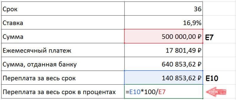 Как рассчитать ежемесячный платеж по кредиту самому в Эксель