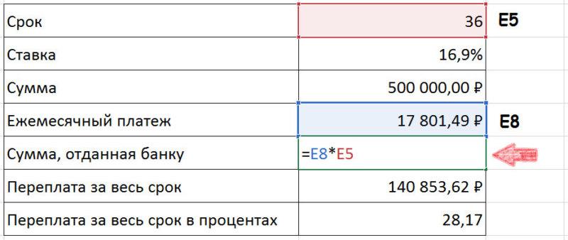 Как рассчитать переплату по кредиту Почта Банка в 2018 году